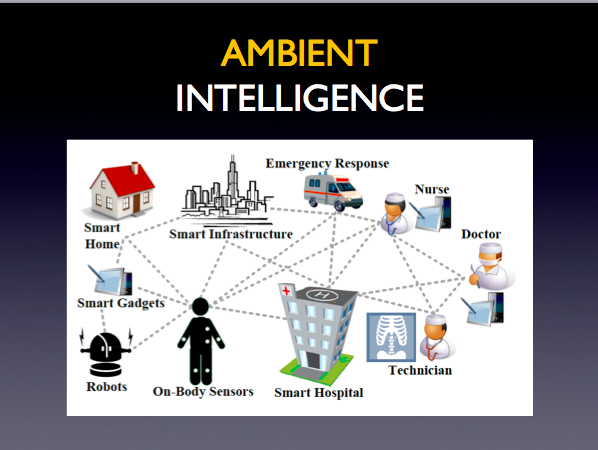 Ron Galloway- Ambient Intelligence in Senior Living