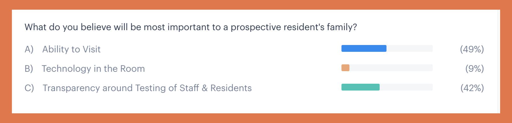 The-Community-Survey#2
